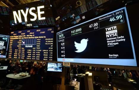 Aandelen Twitter